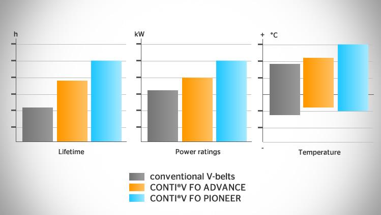 ct-ptg-ind-conti-v-fo-pioneer-comparison-(1)