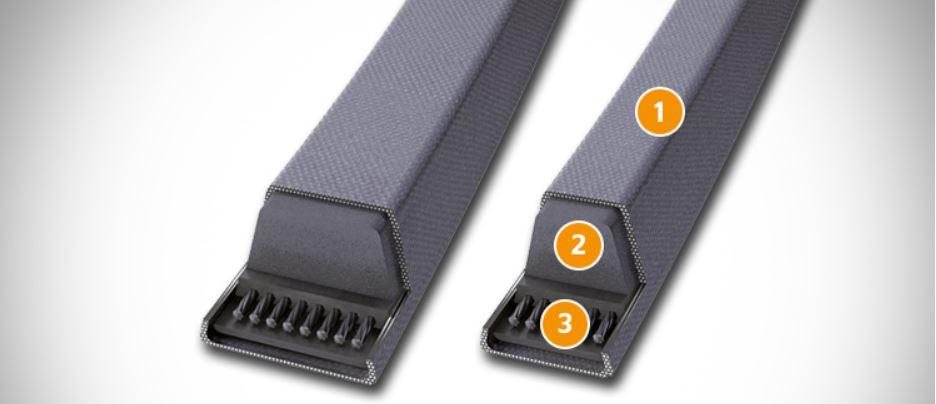 Standard V-belt-min