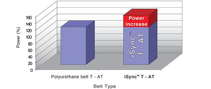 xelatech-i-sync-power.png.pagespeed.ic.v9gXdWqKJW